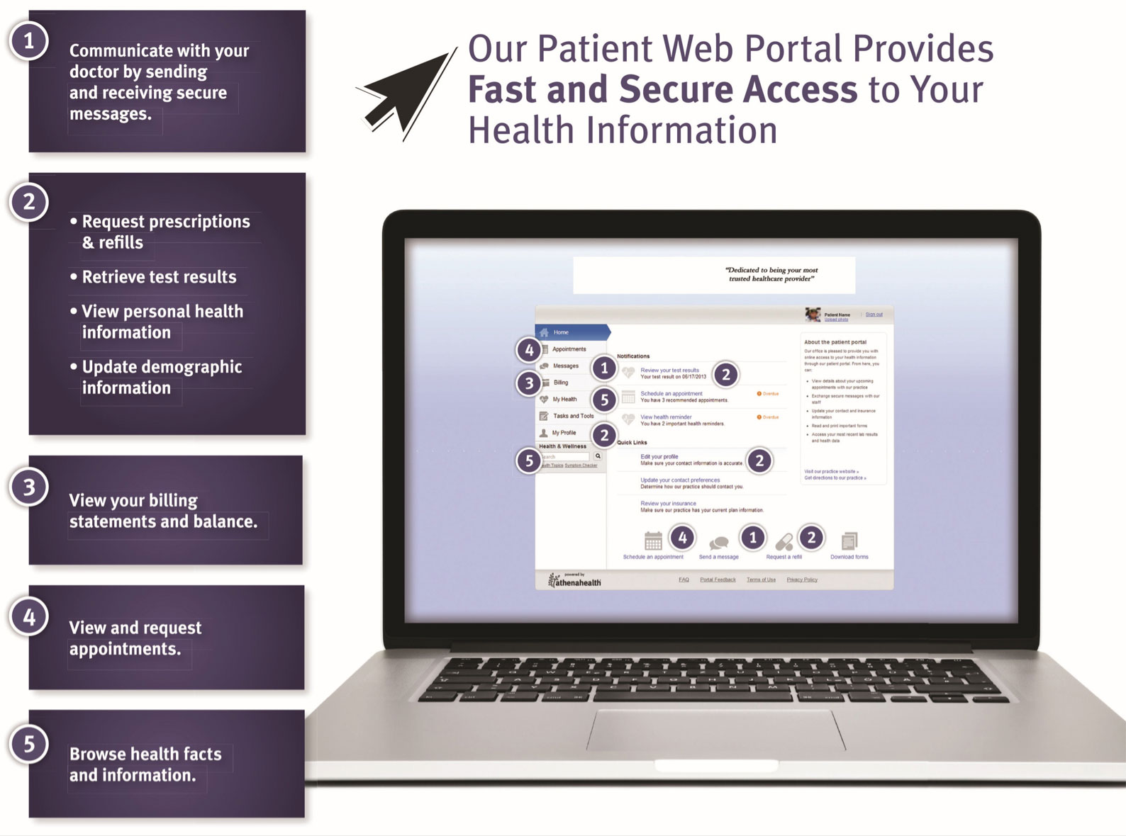 East Norriton Women's Healthcare Patient Portal